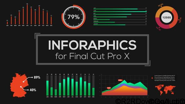 Videohive Infographics Builder for Final Cut Pro X 20469283 Free Download