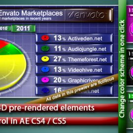 Videohive pie chart 3d 160634 Free Download
